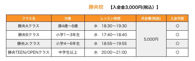 スクリーンショット 2020-01-08 18.39.43