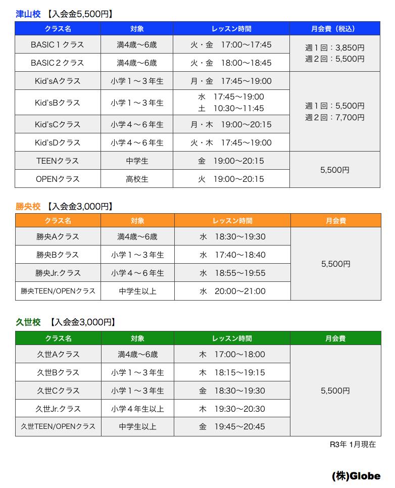 スクリーンショット 2021-01-20 19.43.37