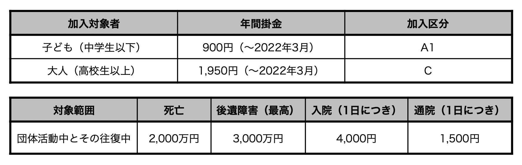 スクリーンショット 2021-03-17 10.14.05